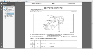 nissan nv200 compact cargo m20 2018 service repair manual wiring diagrams