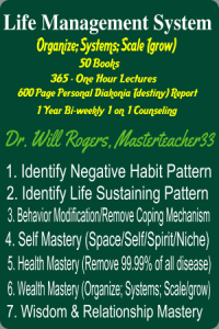 Module 1 of 7 - Love/Light/Life Management System | Audio Books | Religion and Spirituality