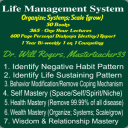Life Management System Introduction | Audio Books | Religion and Spirituality