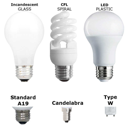 First Additional product image for - CONSUMER GUIDE: Turn On the Lights and Save Money