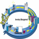 Inventory Management System | Software | Business | Other