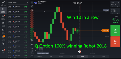 Second Additional product image for - IQ Option Luck Changer Robot