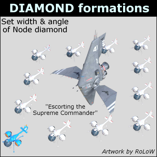 First Additional product image for - Formation-X Volume-2 Large Groups, Formation Script for Daz Studio