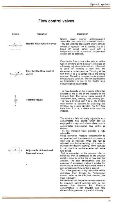 Second Additional product image for - HYDRAULIC SYMBOLS - Reading and Explicatios