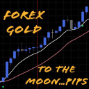 Forex Gold Indicator | Software | Add-Ons and Plug-ins