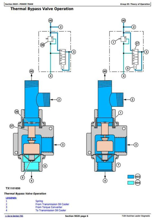 Third Additional product image for - John Deere 710K (iT4/S3B) Backhoe Loader (SN.from 219607) Diagnostic & Test Service Manual (TM12505)