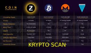 kryptoscan cryptocurrency market capitalization