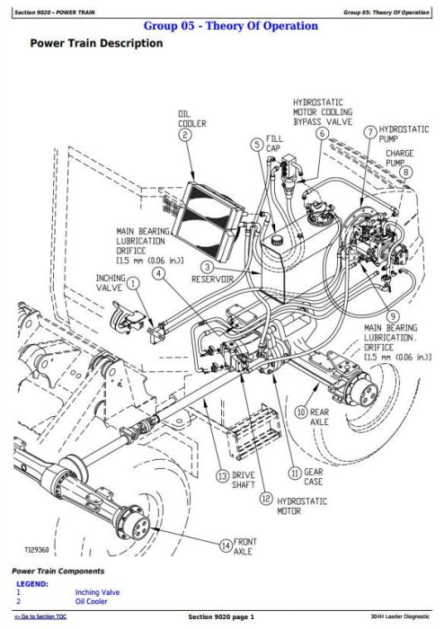 Second Additional product image for - John Deere 304H Loader 4WD Loader Diagnostic, Operation and Test Service Manual (tm1863)
