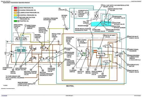 Fourth Additional product image for - John Deere 304H Loader 4WD Loader Diagnostic, Operation and Test Service Manual (tm1863)