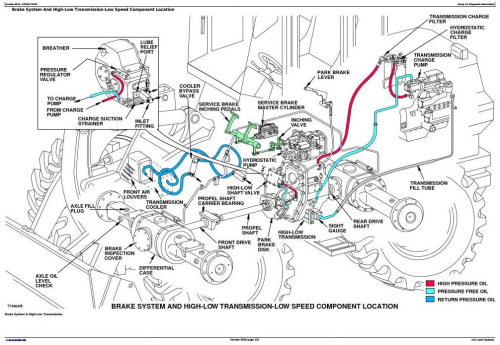 Fourth Additional product image for - John Deere 244E 4WD Loader Diagnostic, Operation and Test Service Manual (tm1502)