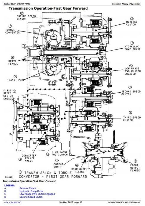 John Deere 444H, 544H 4WD Loader; TC44H,TC54H Tool Carrier
