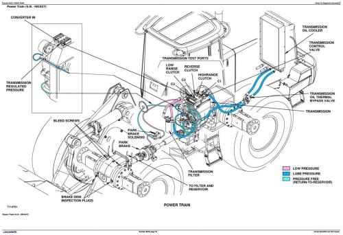 John Deere 744H 4WD Loader and 744H MH Material Handler