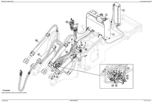 John Deere 624KR 4WD Loader Diagnostic, Operation and Test