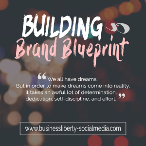 building a brand blueprint