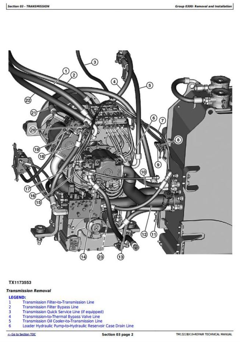 Third Additional product image for - John Deere 844K Series II 4WD Loader (SN. from F664098) Service Repair Technical Manual (TM13228X19)