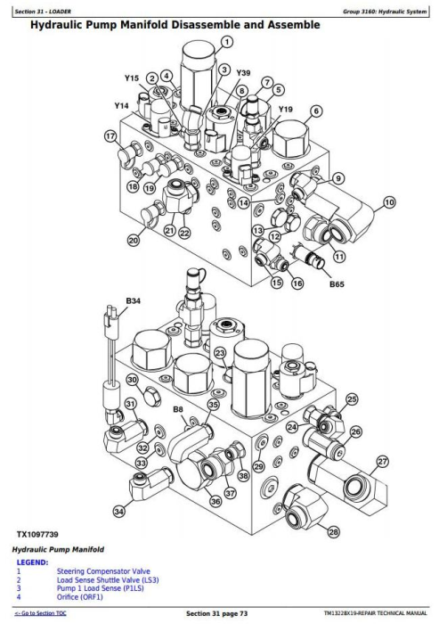 Fourth Additional product image for - John Deere 844K Series II 4WD Loader (SN. from F664098) Service Repair Technical Manual (TM13228X19)