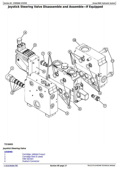 Third Additional product image for - John Deere 824K Series II (SN: from C664100, D664100) 4WD Loader Service Repair Manual (TM13227X19)