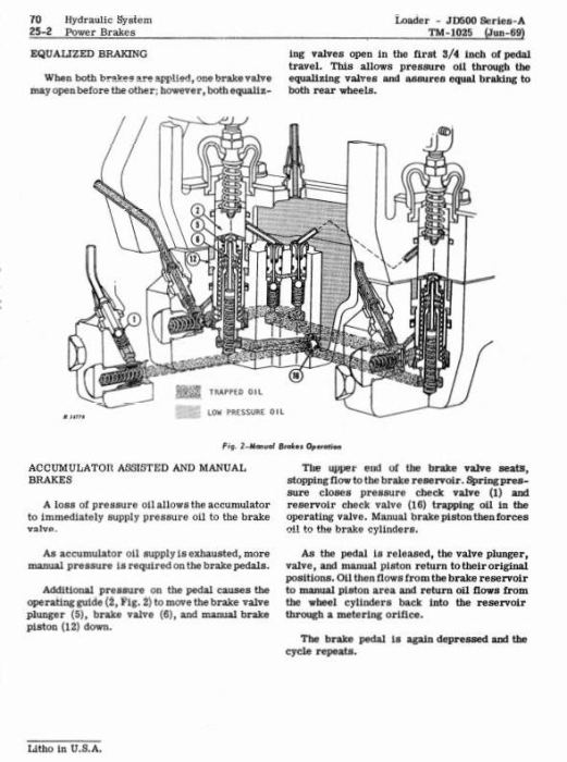 Third Additional product image for - John Deere 500A Backhoe Loader Diagnostic and Repair Technical Service Manual (tm1025)