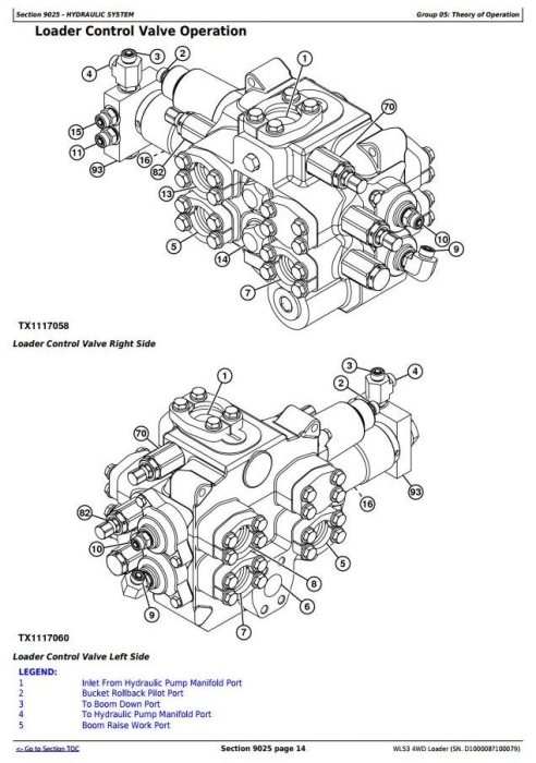 Third Additional product image for - John Deere WL53 4WD Loader(SN.D100008—100079) Diagnostic, Operation&Test Service Manual (TM13255X19)