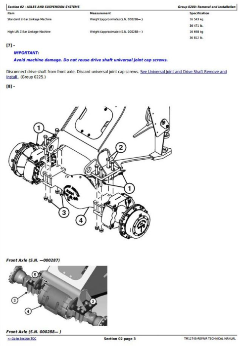 Second Additional product image for - John Deere WL56 4WD Loader with T2/S2 Engines Service Repair Technical Manual (TM12745)