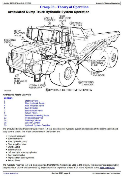 First Additional product image for - John Deere 350C and 400C Articulated Dump Truck Diagnostic, Operation & Test Service Manual (tm1789)