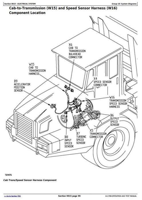 Third Additional product image for - John Deere 350C and 400C Articulated Dump Truck Diagnostic, Operation & Test Service Manual (tm1789)