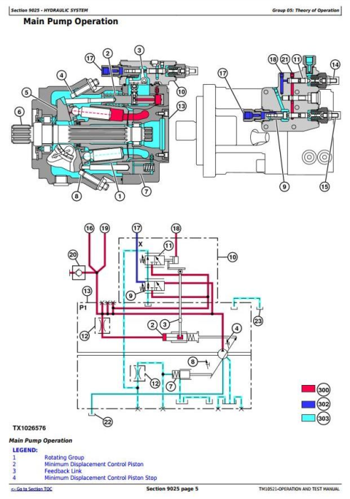 Fourth Additional product image for - John Deere 703JH, 753JH, 759JH (SN.—220452) Track Harvester Diagnostic&Test Service Manual (TM10521)