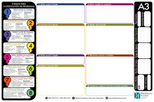 Resolución de Problemas: Plantilla A3- 8 Pasos | Documents and Forms | Templates