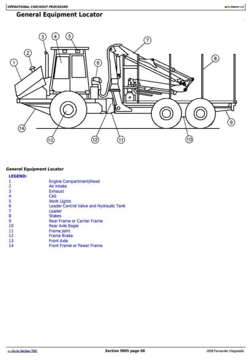 Second Additional product image for - John Deere 1010B, 1058 Wheeled Forwarder Diagnostic, Operation and Test Service Manual (tm1942)