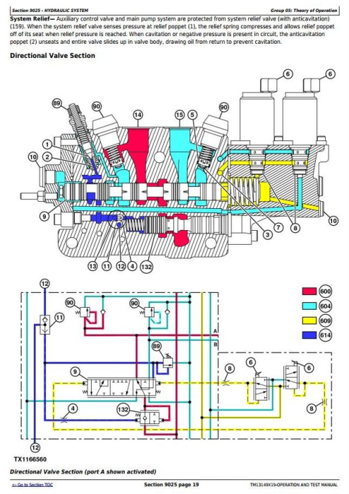 Third Additional product image for - John Deere 803MH, 853MH (Open-Loop) Harvester(SN.from 270423) Diagnostic Service Manual (TM13149X19)