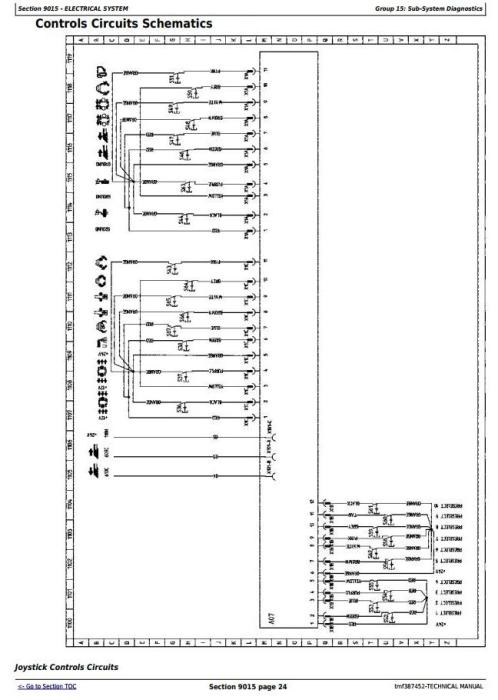 Fourth Additional product image for - TIMBERJACK/John Deere 753G, 753GL, 608S, 608B, 608L Harvester/Feller Buncher Tests Manual(tmf387452)