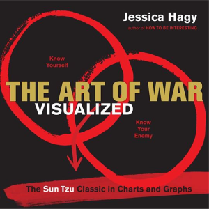 The Art of War | eBooks | Business and Money