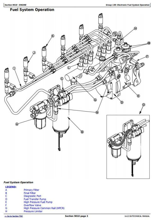 Second Additional product image for - John Deere 759G (SN. from 001035) Feller Buncher (Track Harvester) Technical Service Manual (tm2218)