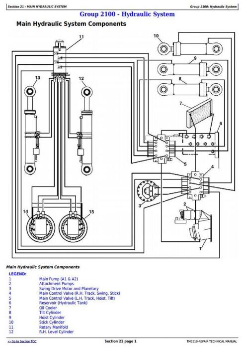 Third Additional product image for - John Deere 759G (SN.001032-), 608L Tracked Feller Buncher (Harvester) Service Repair Manual (TM2219)