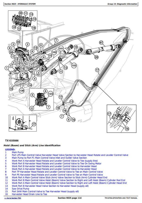 Third Additional product image for - John Deere 853JH,903JH, 909JH Track Feller Buncher/Harvester Diagnostic&Test Service manual(TM10766)