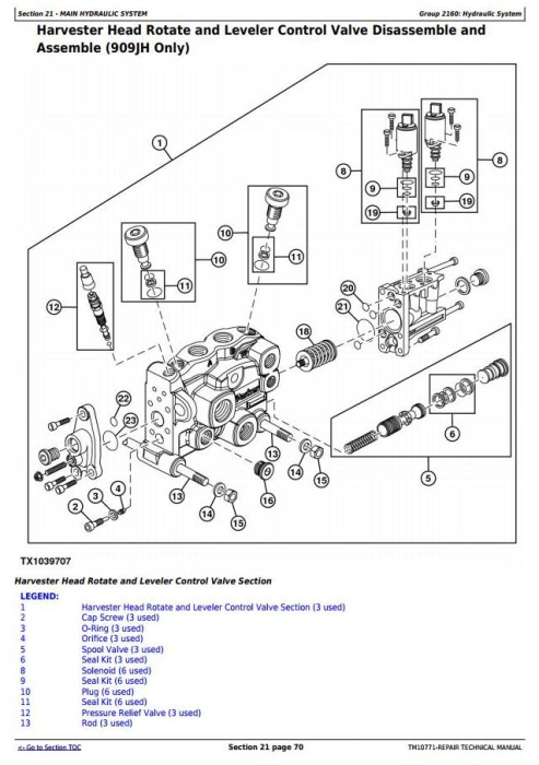 Fourth Additional product image for - John Deere 853JH, 903JH, 909JH Tracked Feller Buncher/Harvester Service Repair Manual (TM10771)
