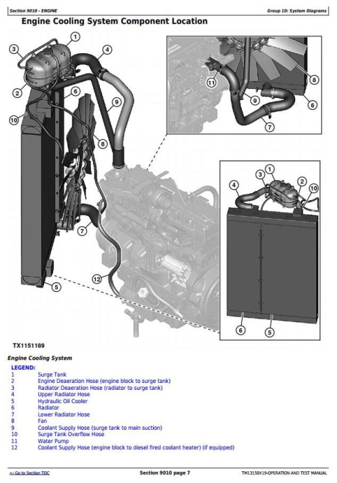 Second Additional product image for - John Deere 803MH, 853MH (Closed-Loop Hydr.Dr) Harvester (SN. 270423-) Diagnostic Manual (TM13150X19)