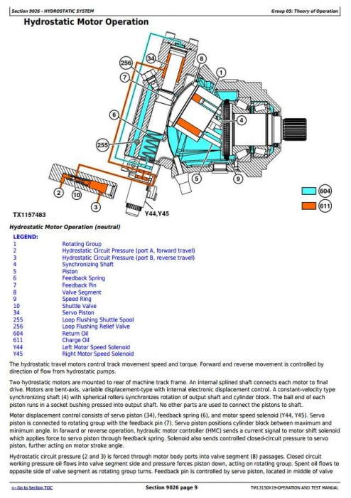 Fourth Additional product image for - John Deere 803MH, 853MH (Closed-Loop Hydr.Dr) Harvester (SN. 270423-) Diagnostic Manual (TM13150X19)