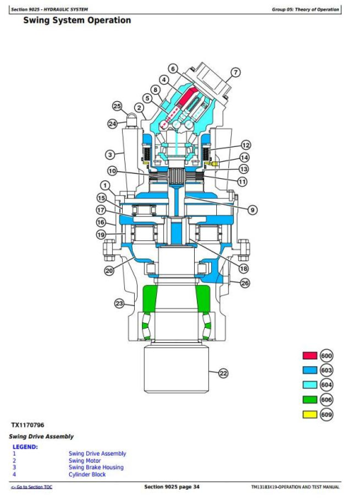 Fourth Additional product image for - John Deere 859MH (Open-Loop Hydr.Drv.) Harvester (SN.270423-) Diagnostic Service Manual (TM13183X19)