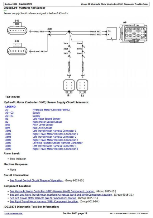 Second Additional product image for - John Deere 859MH (Closed-Loop Hydr.Div) Harvester(SN.270423-) Diagnostic Service Manual (TM13184X19)