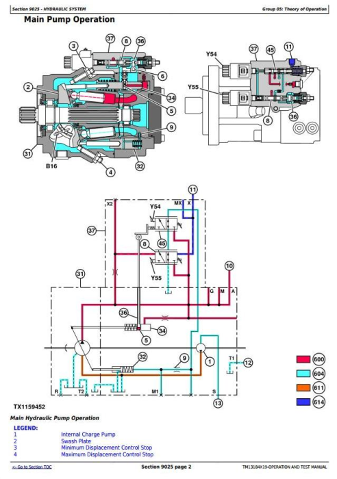 Third Additional product image for - John Deere 859MH (Closed-Loop Hydr.Div) Harvester(SN.270423-) Diagnostic Service Manual (TM13184X19)