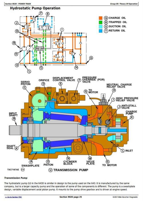 Fourth Additional product image for - John Deere 643D Wheeled Feller Buncher Diagnostic, Operation and Test Service Manual  (tm1481)