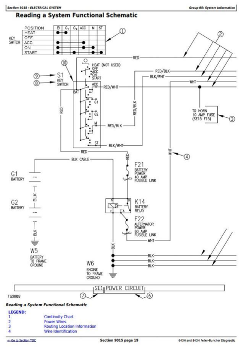 Second Additional product image for - John Deere 643H, 843H Wheeled Feller Buncher  Diagnostic, Operation and Test Service Manual (tm1844)