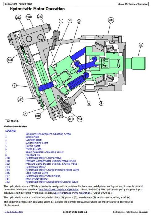 Third Additional product image for - John Deere 643K Wheeled Feller Buncher, Harvester Diagnostic, Operation&Test Service Manual(TM11361)
