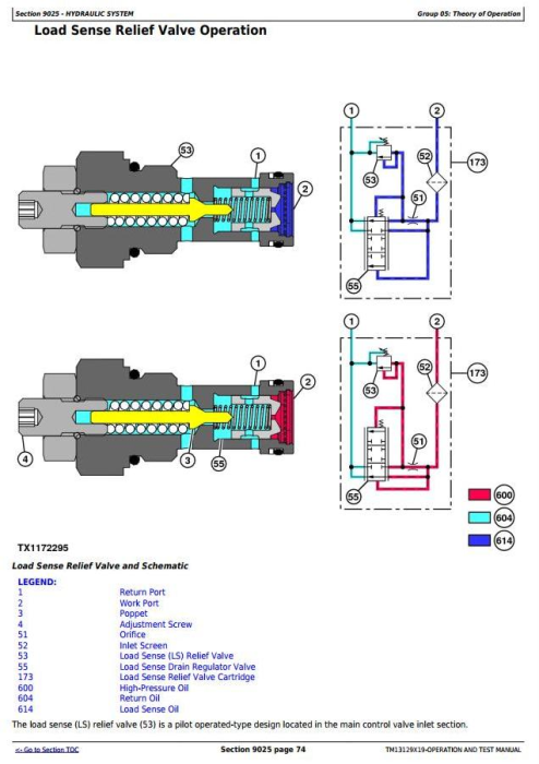 Fourth Additional product image for - John Deere 643L (SN.C666898-,D679126-) Wheeled Feller Buncher Diagnostic Service Manual (TM13129X19)