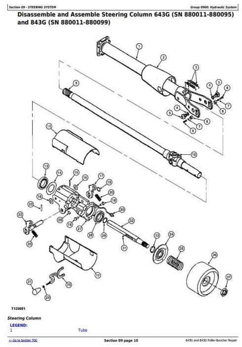 Third Additional product image for - John Deere 643G, 843G Wheeled Feller Buncher (Harvester) Service Repair Technical  Manual (tm1684)