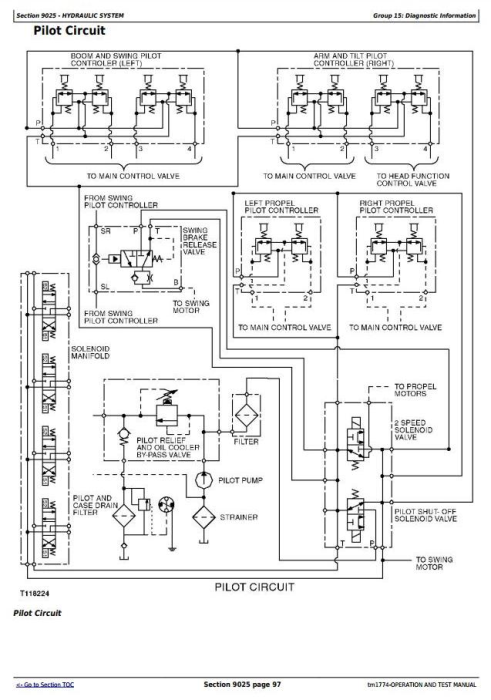 Fourth Additional product image for - John Deere 653G (SN.before 880059) Tracked Feller Buncher Diagnostic & Test Service Manual  (tm1774)