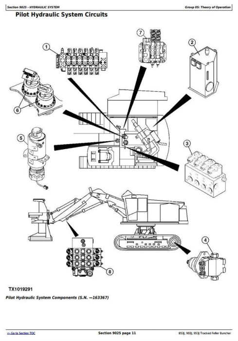 Third Additional product image for - John Deere 853J, 903J, 953J Tracked Feller Buncher Diagnostic and Test Service Manual (TM10270)