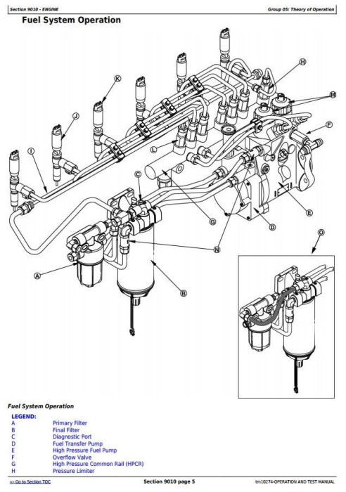 Second Additional product image for - John Deere 853G/850, 903G/900, 953G/950 Tracked Feller Buncher Diagnostic Service Manual (tm10274)
