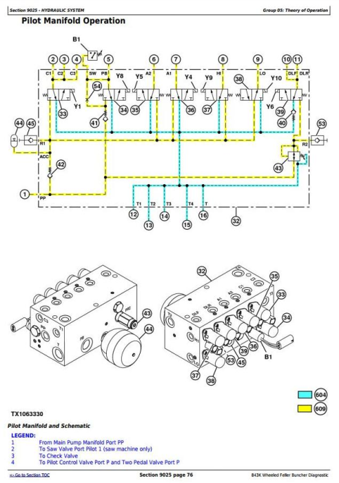 Fourth Additional product image for - John Deere 843K Wheeled Feller Buncher Diagnostic, Operation and Test Service Manual (TM11362)